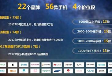 中国移动终端质量分析:荣耀实力霸榜,力压苹果三星获多项第一!