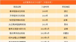 2017全球重要农业文化遗产名单:浙江湖州桑基鱼塘系统等15个项目入选(附名录)