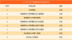 2017第二批干細胞臨床研究備案機構名單:北京醫院等72個機構入選(附名單)