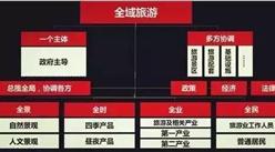 """甘肃首批""""省级全域旅游示范区""""创建单位名单出炉:共10家单位上榜(附名单)"""