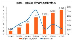 陌陌三季度報數據分析:直播業務增長勢頭強勁 同比增179%