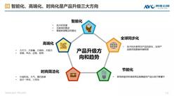 2017年中國家電市場情況分析:預計2020年智能家電產值將突破萬億元
