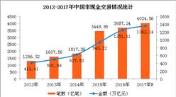 中国移动支付市场分析:2017年非现金交易将达1362万亿元(图)