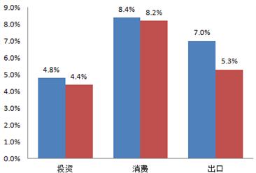 2018年中国经济展望:增速放缓 质量更高