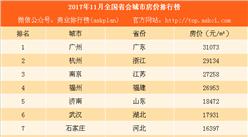 2017年11月全國省會城市房價排行榜:鄭州房價被成都趕超(附榜單)