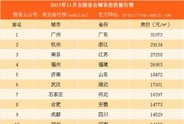2017年11月全国省会城市房价排行榜:郑州房价被成都赶超(附榜单)