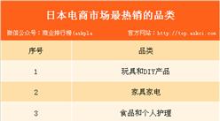 日本电商市场价值将达1130亿美元 想进军日本电商你需知道这些!