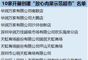 """深圳10家""""放心肉菜示范超市""""公示名单出炉:华润万家/天虹/沃尔玛等上榜"""