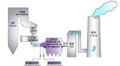 環保設備上市企業實力哪家強?環保設備上市企業實力對比告訴你(附圖表)