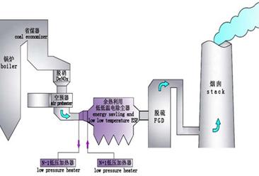 环保设备上市企业实力哪家强?环保设备上市企业实力对比告诉你(附图表)
