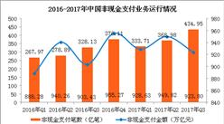 2017年第三季度中國支付體系運行情況分析