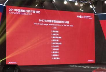 2017年中国早期投资机构30强重磅发布:真格基金等多家机构上榜!(附详细名单)