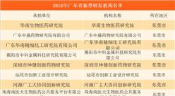 廣東專業鎮近450個 產業新舊動能換擋!專業鎮的出路在哪?(附名單)