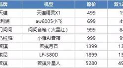 雙12來襲:智能影音市場雙12價格大PK 到底誰更便宜?