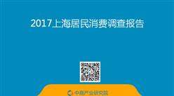 2017上海居民消费调查报告(全文)