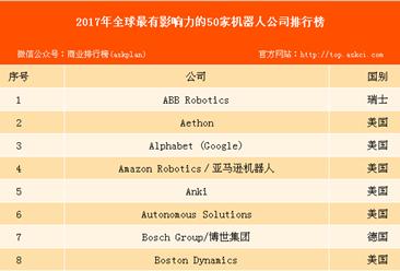 2017全球最有影响力的50家机器人公司:美国占多数(附机器人产业链)