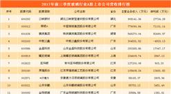 玻璃行业A股上市公司经营数据分析:旗滨集团/南玻A/三峡新材谁最赚钱? (附图表)