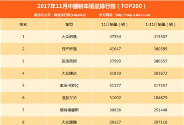 2017年11月轎車車型銷量排行榜出爐TOP200(附完整排名)