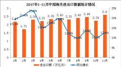 2017年中国经济运行情况回顾及2018年经济走势预测(图)