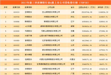钢铁行业回暖A股上市公司经营分析:宝钢股份最赚钱   ST*华菱扭亏为盈(附图表)