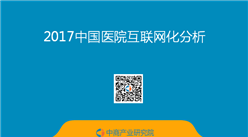 2017中国医院互联网化分析(全文)
