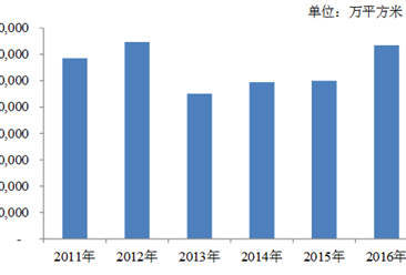 中国制革行业发展现状及竞争格局分析:70%的制革企业集中在沿海一带(图表)