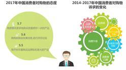 2017年中国消费者购物趋势分析报告
