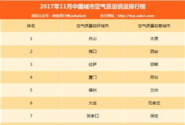2017年11月中国城市空气质量排行榜(TOP10)