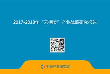 """2017-2018年""""云栖奖""""产业战略研究报告(全文)"""