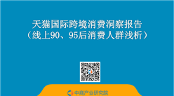 天猫国际跨境消费洞察报告—线上90、95后消费人群浅析(全文)