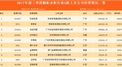 五大橱柜衣柜行业上市企业实力大比拼:好莱客净利挤进前三!(图表)