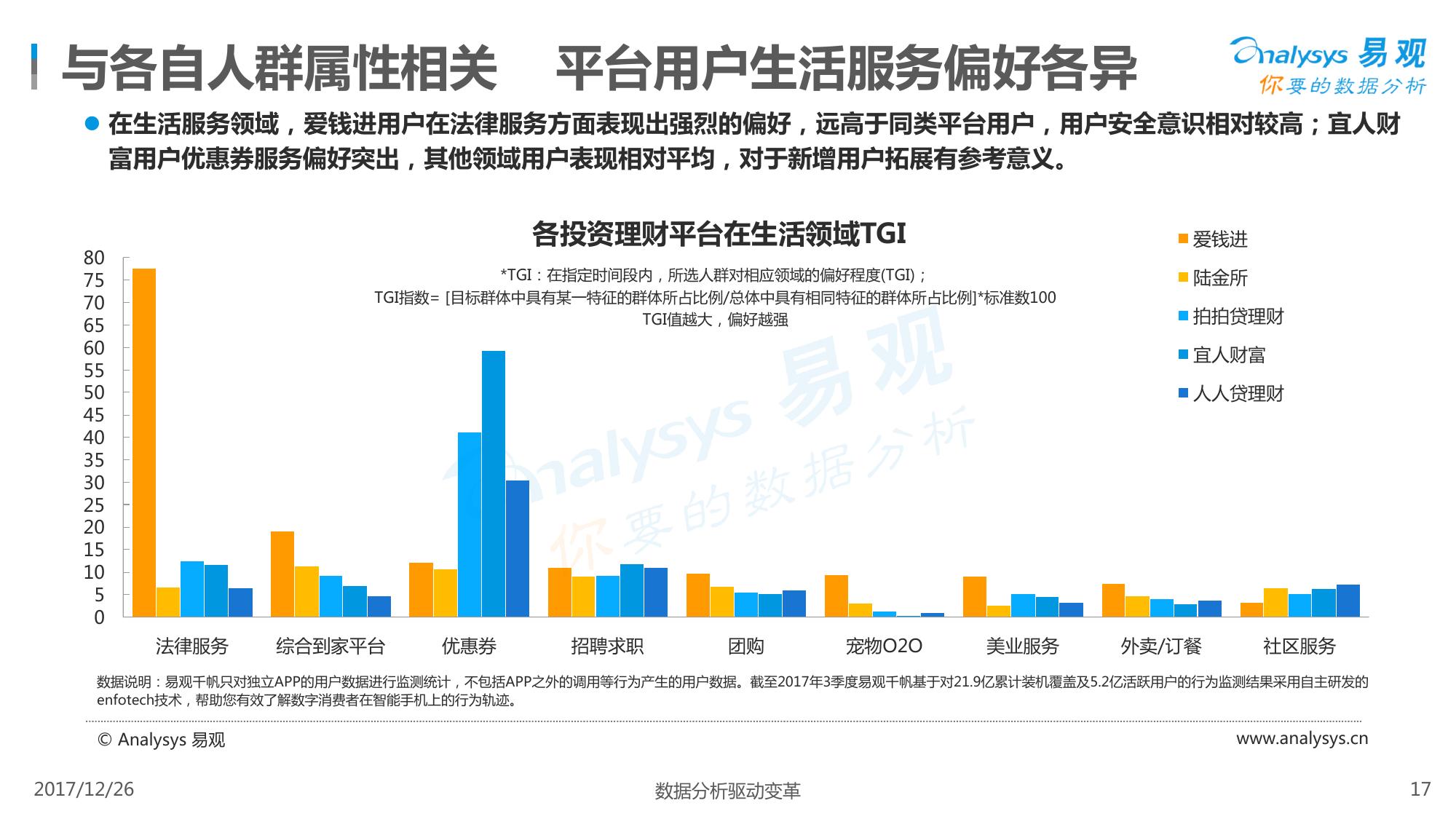 XX区国有企业对外投资情况调查报告doc下载_爱问共享资料