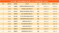 金属制品行业A股上市公司业绩大比拼:中集集团营收/净利润均遥遥领先(图表)