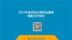 2017年食药监总局药品黑榜调查分析报告(全文)
