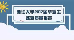 浙江大学2017届毕业生就业质量贝博体育app官网登录:年薪平均达13.34万元