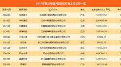光伏行业A股上市公司业绩大比拼:隆基股份最赚钱 哪家亏损最多?(附图表)