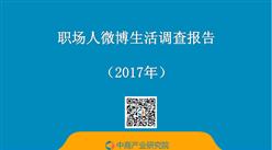 2017年职场人微博生活调查报告
