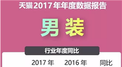 2017年天猫男装品牌销售数据分析:天猫男装行业销售额达788亿元