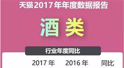 2017年天猫酒类销售情况分析:贵州茅台占绝对优势(图表)
