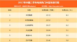 2017年二手车电商热门中型车排行榜:本田雅阁车源最多(附排名TOP10)