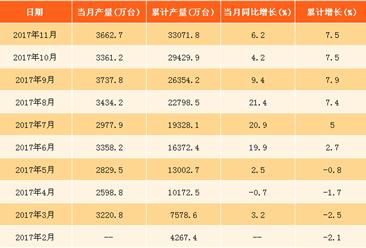 2018年中国计算机行业十大猜想:新零售鏖战全面升级