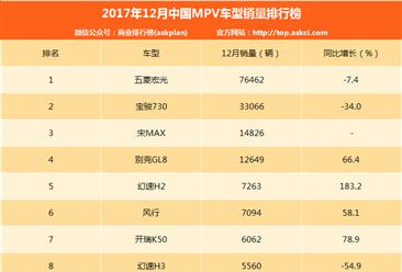 2017年12月MPV銷量排名:五菱宏光保持領先 幻速H2飆漲183.2%(附排名TOP15)