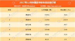 2017年12月豪华轿车销量排名:奥迪A6第一 销量增长近四成(附排名)
