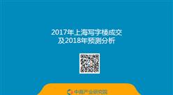 2017年上海写字楼成交及2018年预测分析(全文)