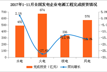 2018年中国电力设备行业十大猜想:锂电储能成本将快速下降?