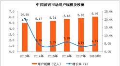 2018中國移動游戲市場分析及預測(附圖表)