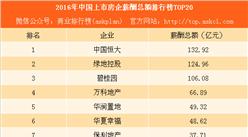 2016-2017年中国房地产企业薪酬报告:万科跌出前三(附榜单)