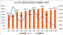 2017年1-12月中国集成电路进口数据分析:全年集成电路进口量为3770亿个(附图表)