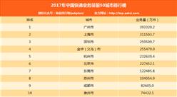 2017年中国分城市快递业务量排行榜(TOP50)