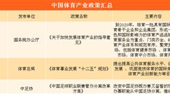 政策利好推动体育产业发展   2018年中国体育产业相关政策汇总(附表)